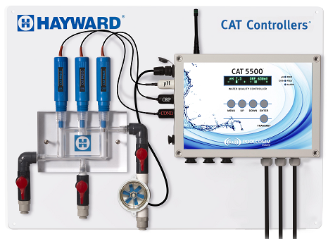 Chemical Automation For Commercial Pools And Spas