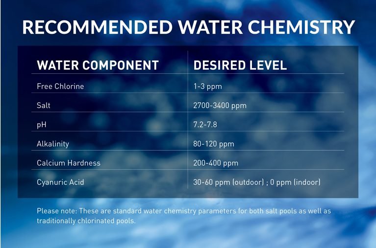 salt water pool chemistry